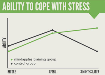 infographic-copewithstress