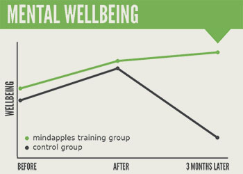 infographic-wellbeing